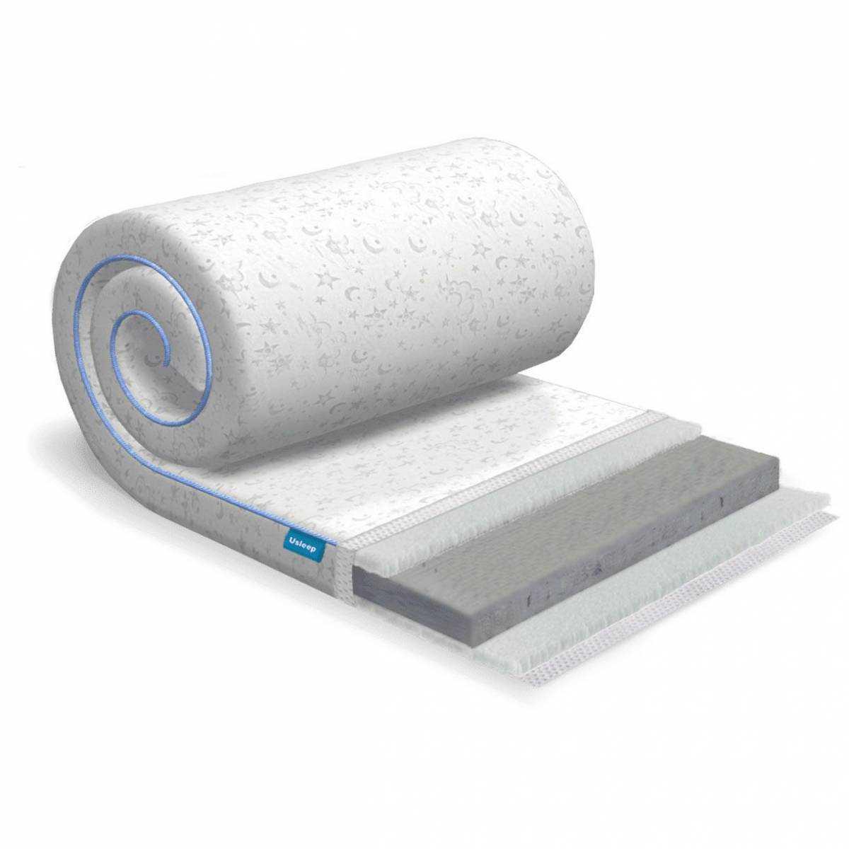 Топпер-футон USLEEP SleepRoll Air Comfort 3+1 Lite Air Comfort 3+1 Lite USLEEP